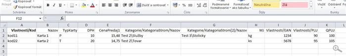 Vzorovy subor pre import kariet z CSV